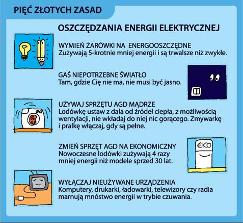 cennik energii